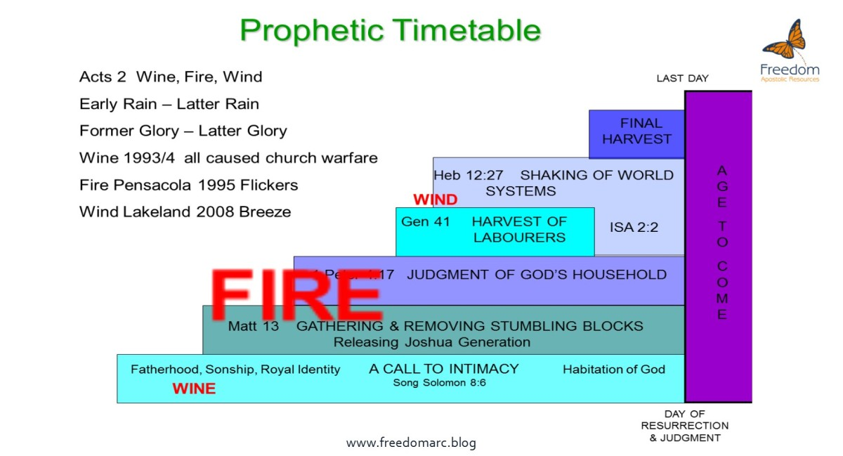 39. Demonic Doctrines in theChurch
