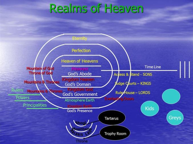 Realms Of Heaven 20130809