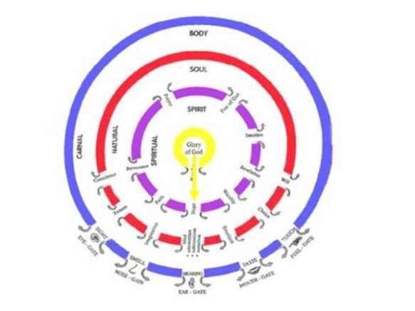 Gateways (IC) colour