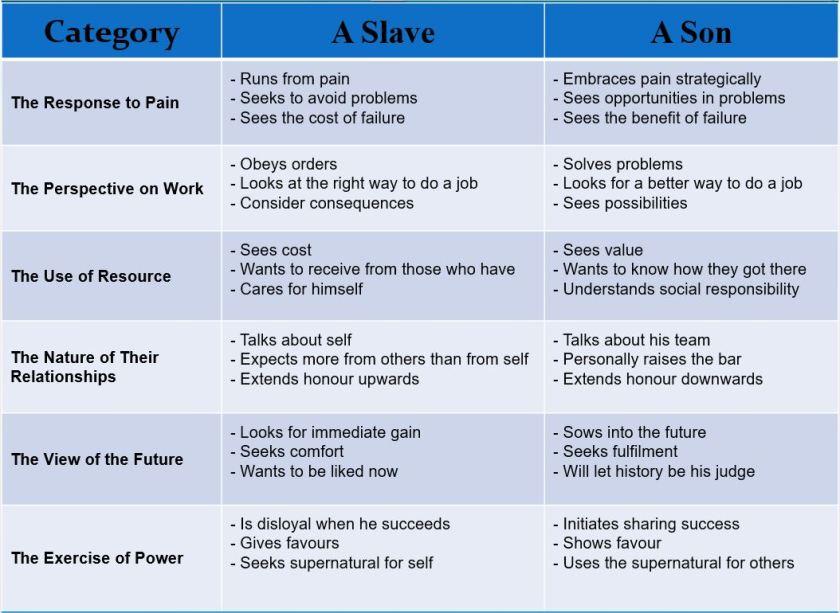 Slavery #4